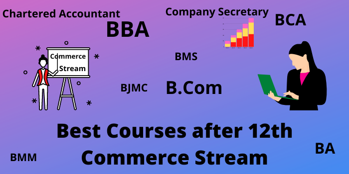 Best Courses after 12th Commerce Stream