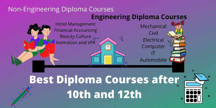 best diploma courses list after 10th and 12th