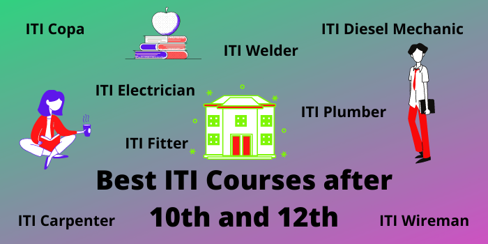 best iti courses list after 10th and 12th